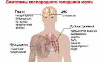 Самостоятельное измерение уровня кислорода в крови может спасти вас от смерти при коронавирусе