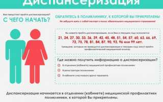 Диспансеризация взрослого населения в поликлинике