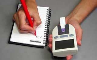 Гликемический индекс и гликемическая нагрузка