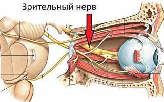 Томография глаза что это