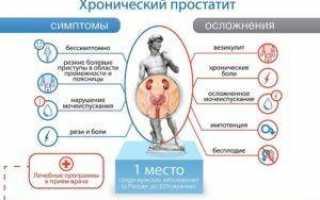 Антибиотики от кишечной палочки в мочевом пузыре