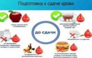 Можно ли кушать перед сдачей крови?