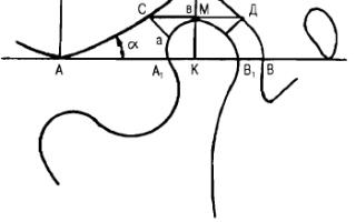 Рентгенологические методы исследования ортопедического больного