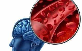 Анализ крови на длительность кровотечения и время свертывания