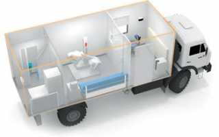 Мобильные рентгеновские аппараты