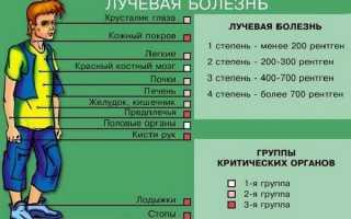 Рентген шейного отдела позвоночника в москве: цены, адреса и запись онлайн