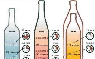 Алкоголь в нашей крови